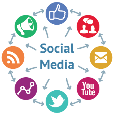 Importance of Social Media in Software Business